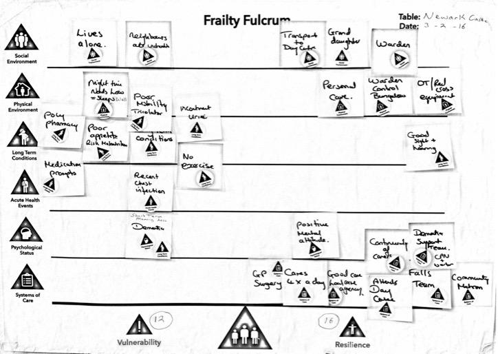 fulcrum-example1